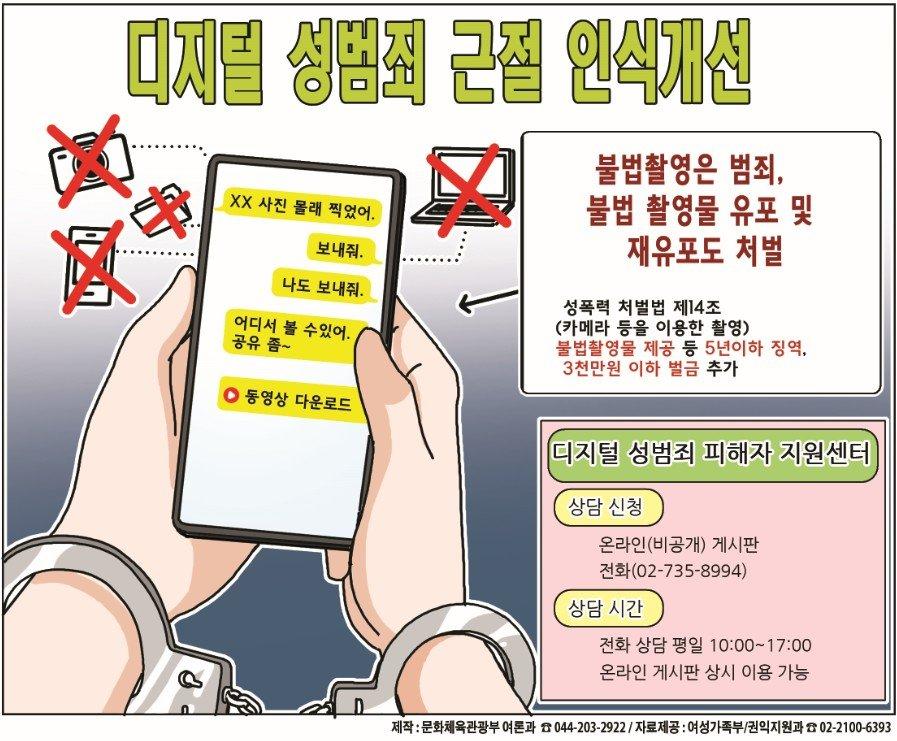 디지털 성범죄 근절교육